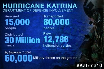 DoD Involvement - Hurricane Katrina
