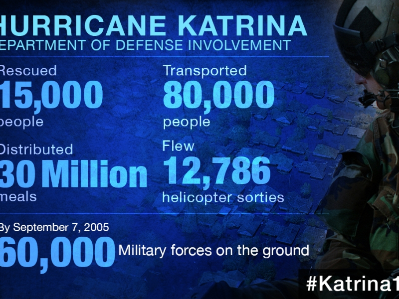 DoD Involvement - Hurricane Katrina