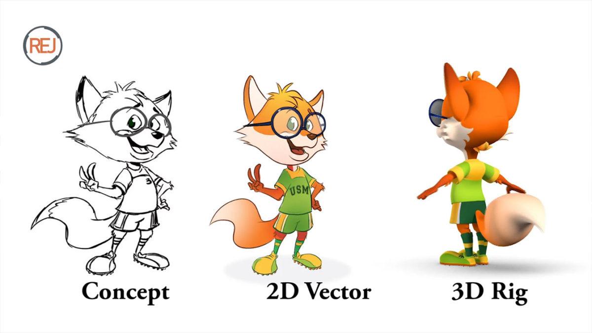 Character Development, Design & Animation – U.S. Mint