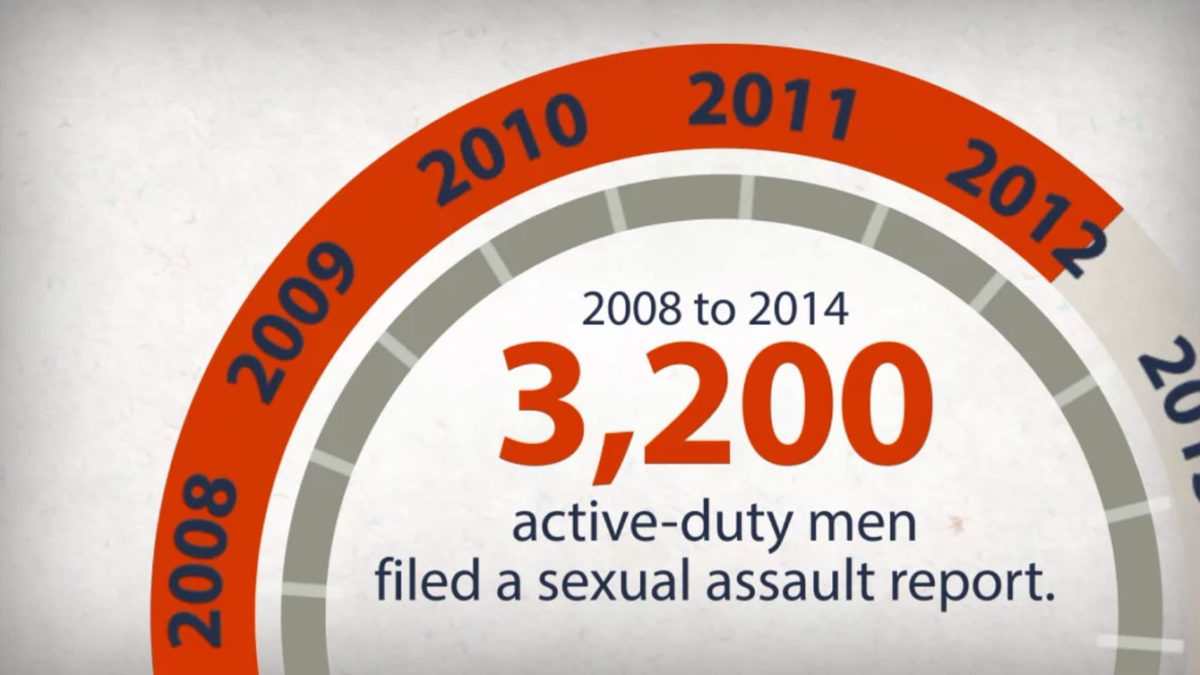 Military Sex Assault: Addressing the Stigma of Male Victims